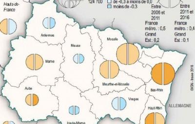Source : Insee, recensements de la population 2006, 2011 et 2016.