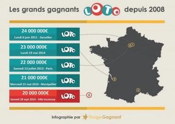 Document Tirage-Gagnant.com
