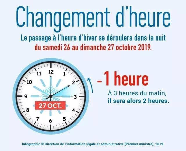changement-d'heure